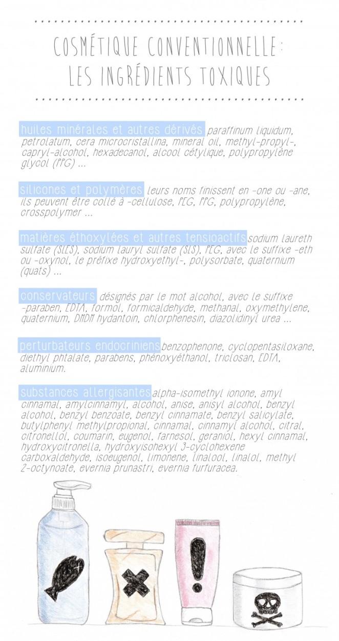fiche-cosmétique-conv-768x1448